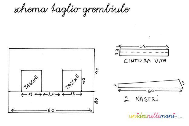 Amazing taglio e cucito cartamodelli xe59 pineglen - Grembiuli da cucina ...
