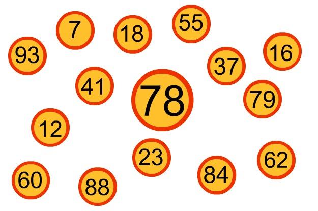 numeri della tombola