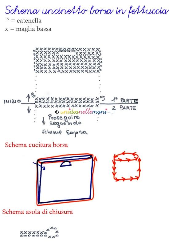 Borse fettuccia uncinetto spiegazioni e schema per for Schemi borse uncinetto