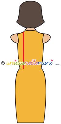 figurino, busto, manichino sarta, misure sarta, misure lunghezza vita dietro,