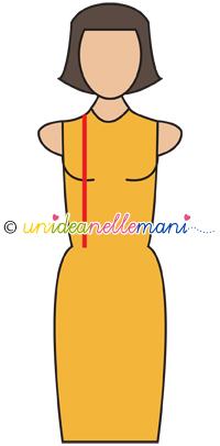 figurino, misure, lunghezza vita davanti, modello sarta, busto,