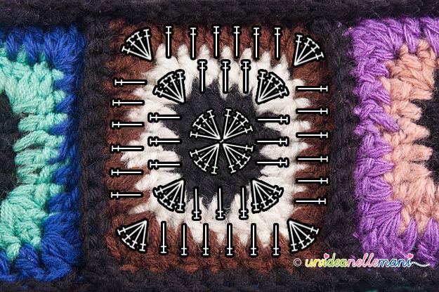 schema piastrella uncinetto, schema uncinetto, pattern crochet granny,