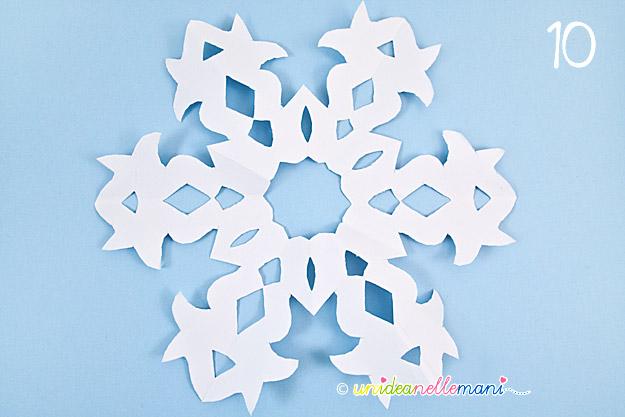 Tutorial per creare fiocchi di neve di carta for Fiocco di neve da ritagliare