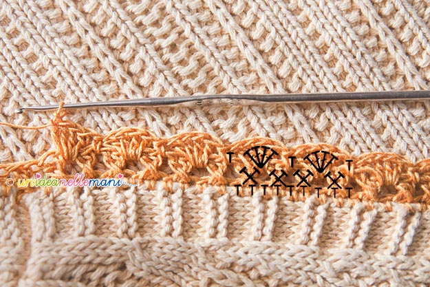 Bordi ad uncinetto per decorare e rinnovare una maglia for Schemi bordure uncinetto per lenzuola
