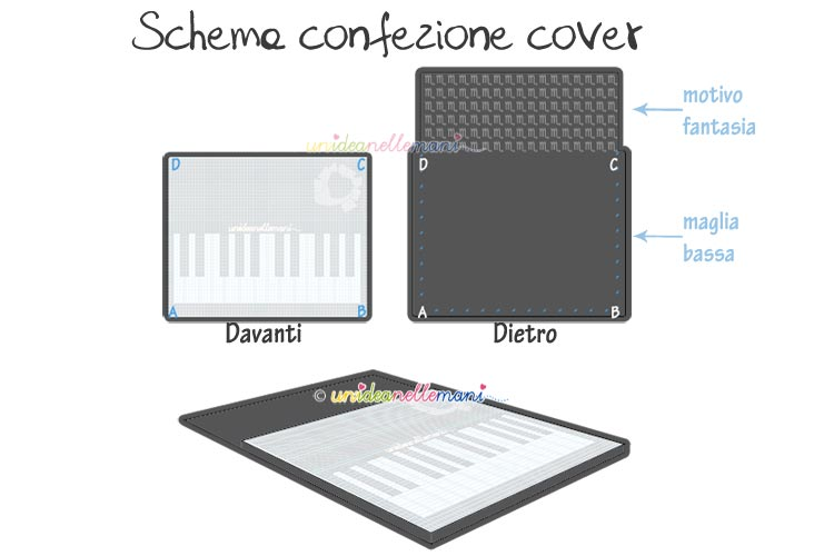 schema uncinetto cover ipad, schema uncinetto custodia tablet, cover ipad uncinetto, cover tablet uncinetto,