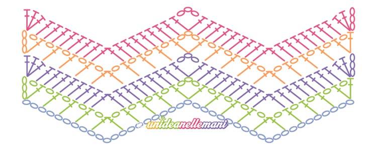 5 utili schemi all 39 uncinetto per copertine for Idee di design di coperta