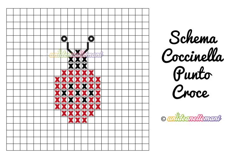 Schema coccinella punto croce da stampare for Ricamo punto croce schemi gratis